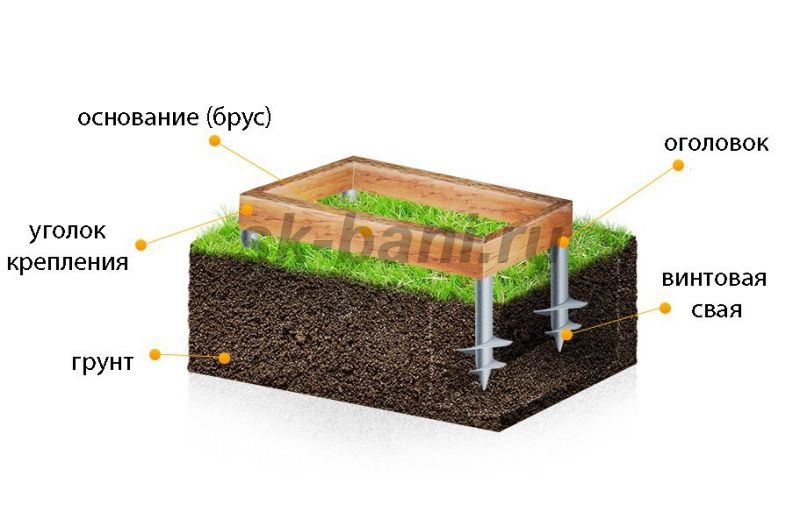 fundament Кострома